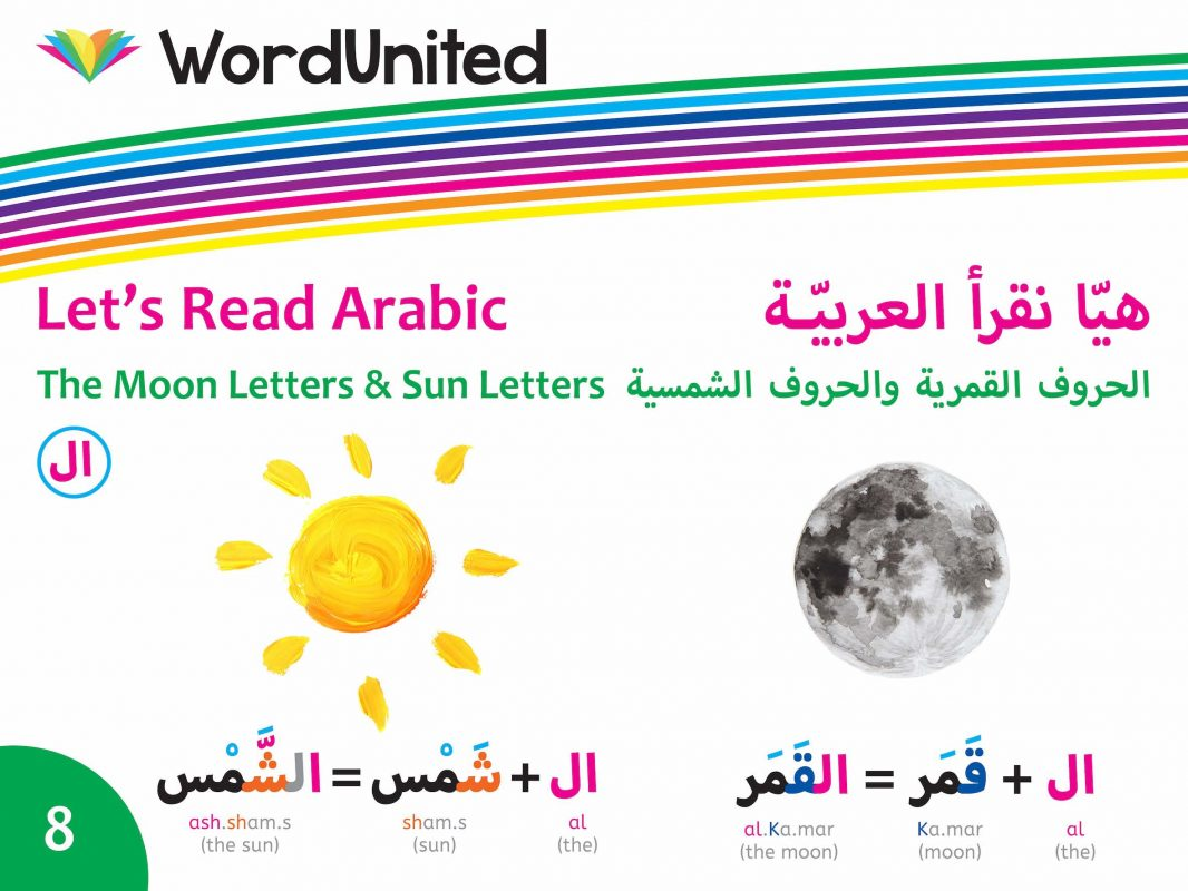 let u0026 39 s read arabic - the sun and moon letters