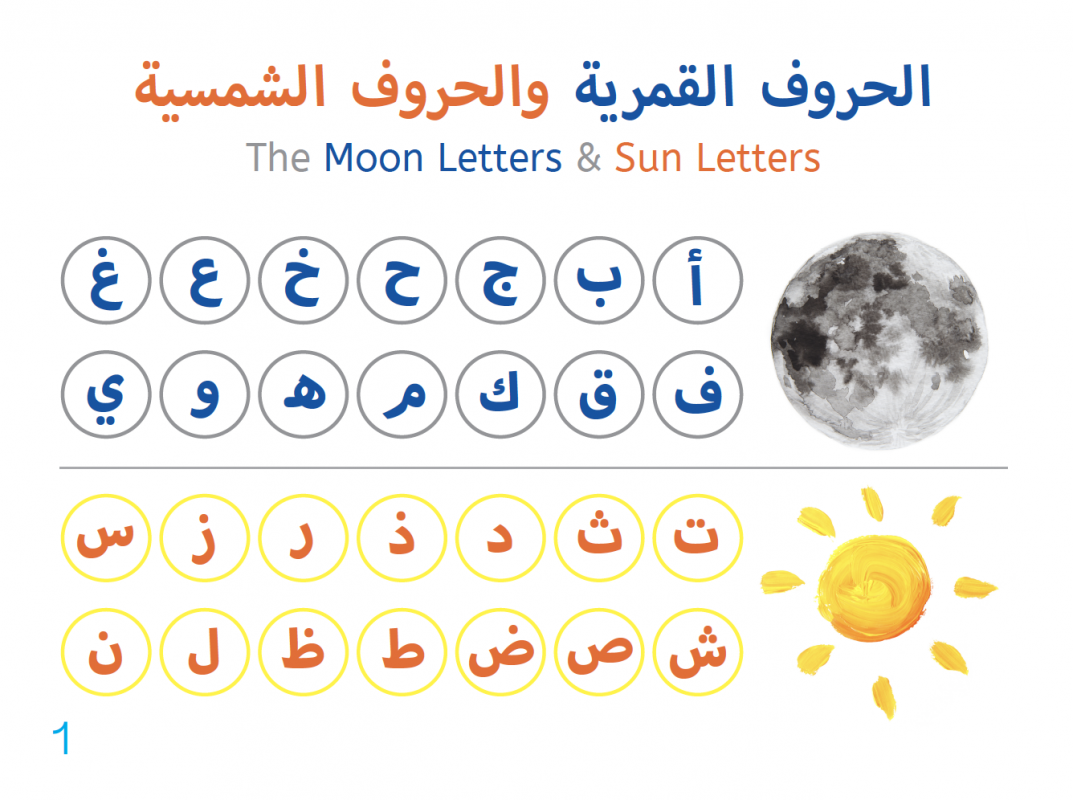 Pics  Word Sun Letters