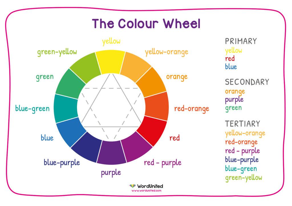 Colour Wheel Display Wordunited
